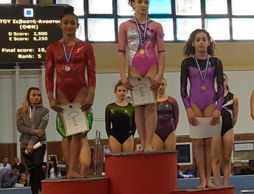 Πανελλήνιο Πρωτάθλημα Ενόργανης Γυμναστικής Γυναικών – Νεανίδων